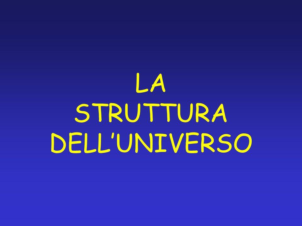 STRUTTURA DELL'UNIVERSO