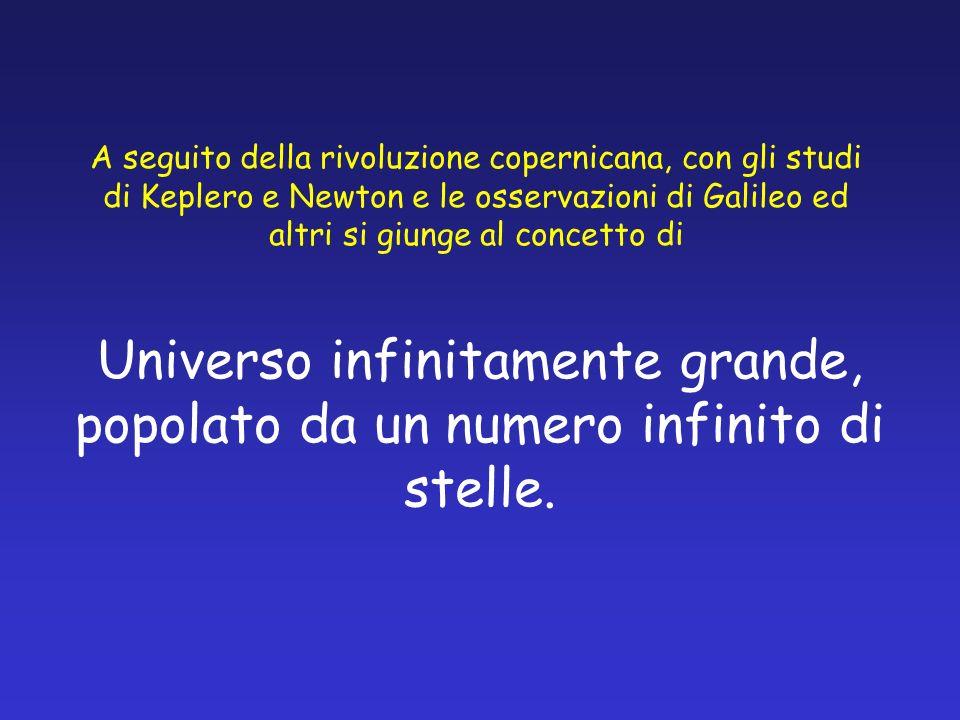 A seguito della rivoluzione copernicana, con gli studi di Keplero e Newton e le osservazioni di Galileo ed altri si giunge al concetto di