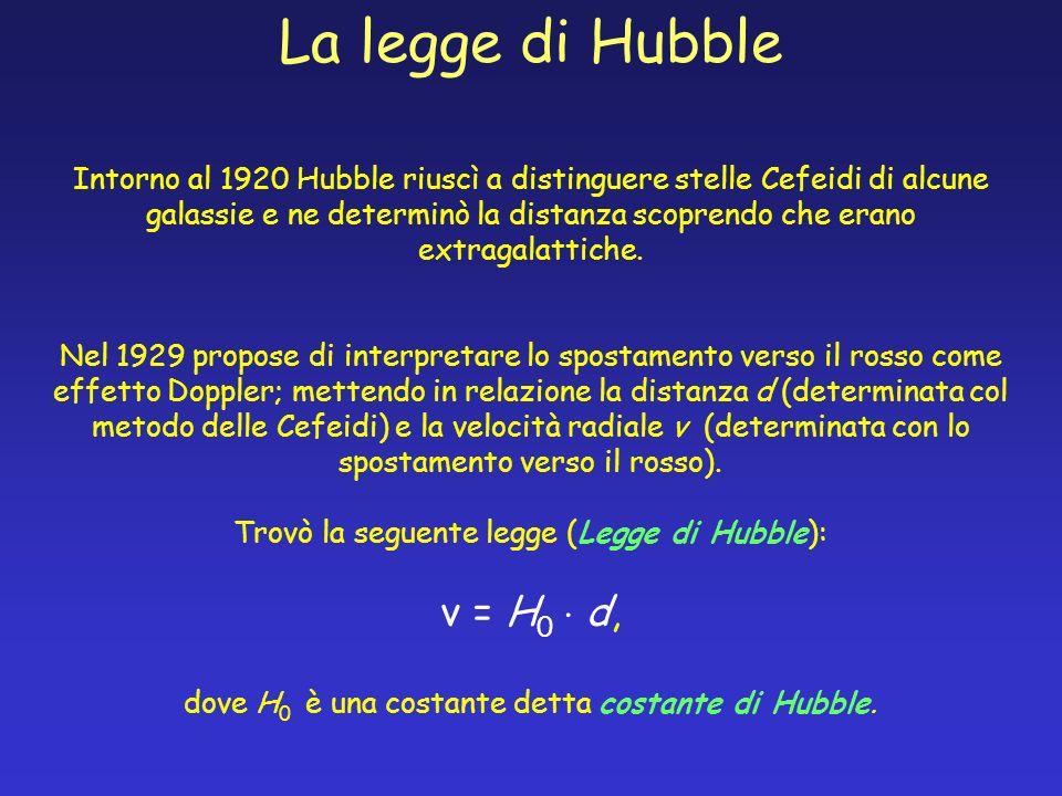 La legge di Hubble v = H0  d,