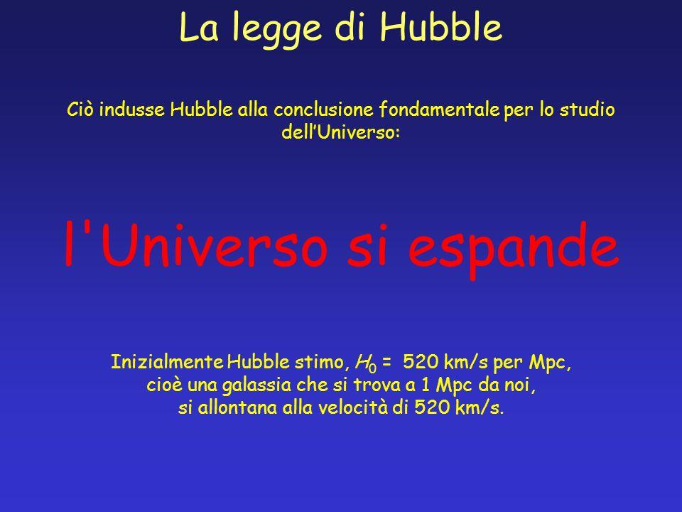 l Universo si espande La legge di Hubble