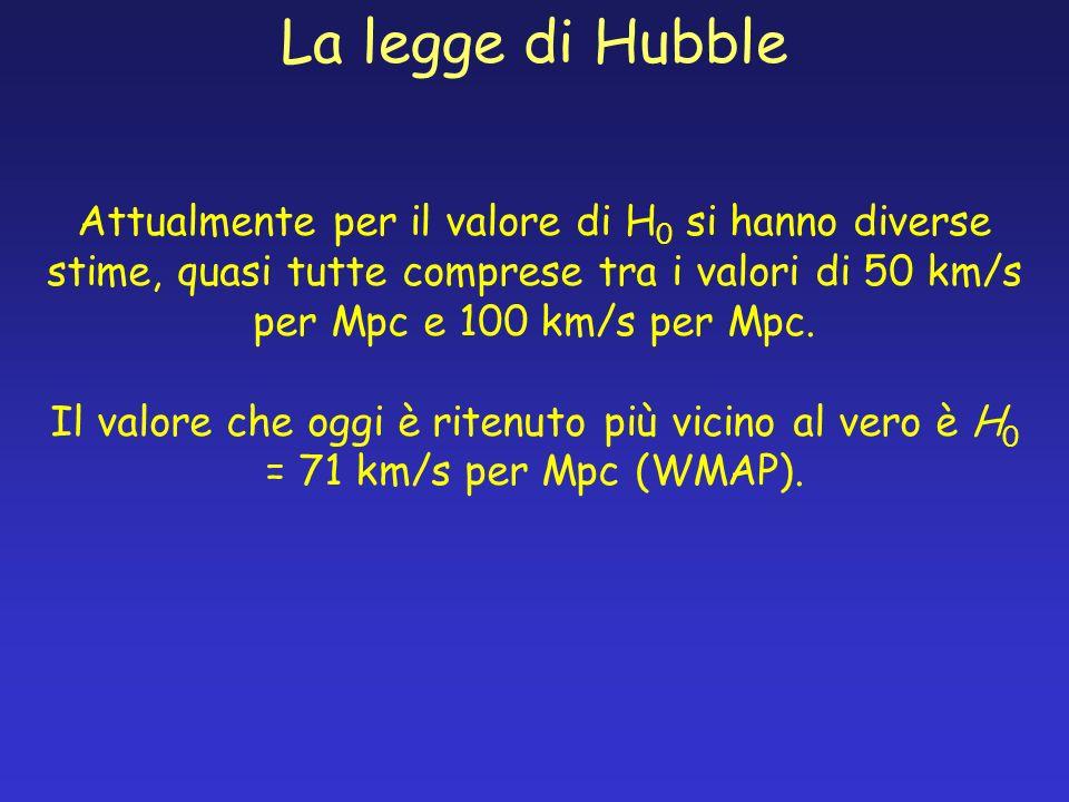 La legge di HubbleAttualmente per il valore di H0 si hanno diverse stime, quasi tutte comprese tra i valori di 50 km/s per Mpc e 100 km/s per Mpc.
