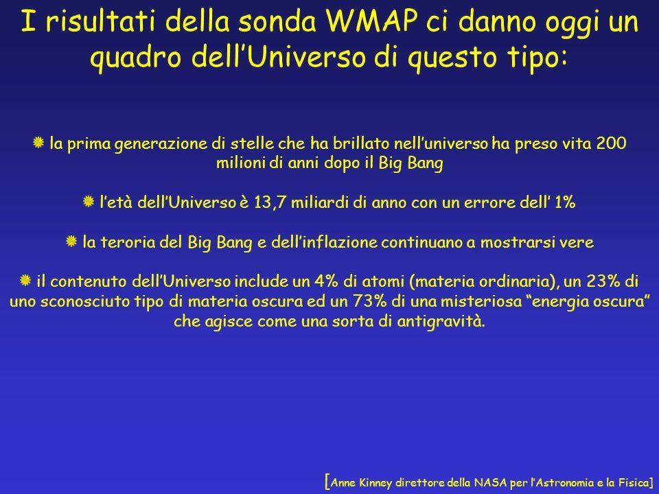 I risultati della sonda WMAP ci danno oggi un quadro dell'Universo di questo tipo: