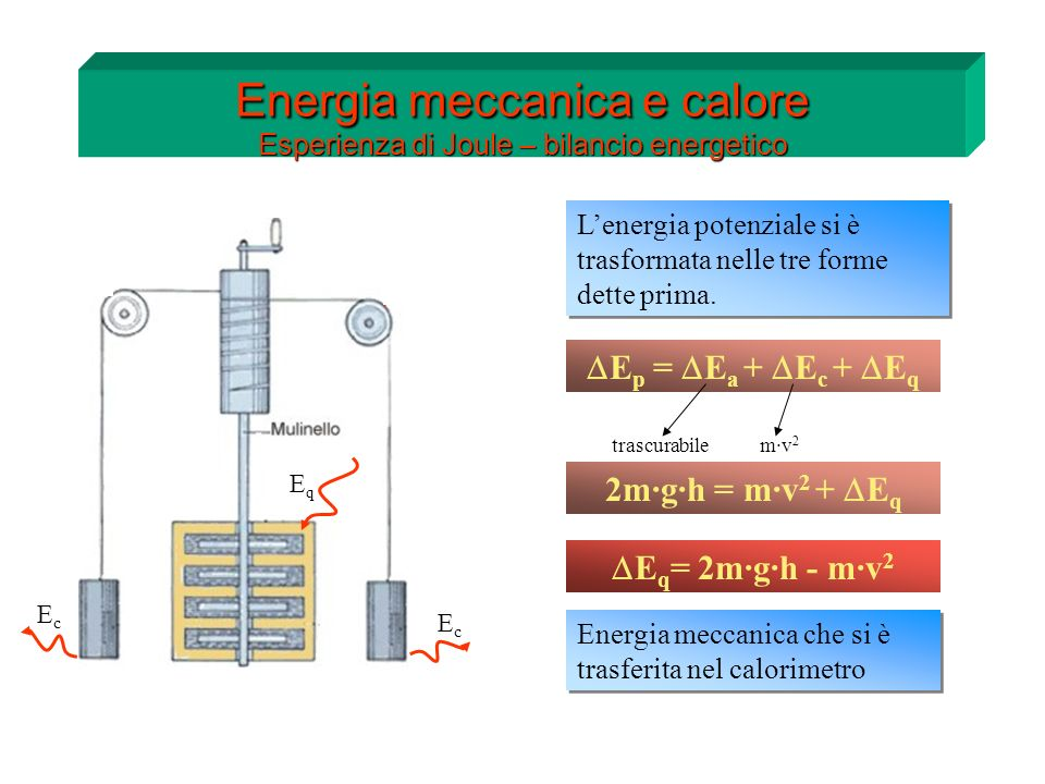 Energia meccanica e calore Esperienza di Joule – bilancio energetico