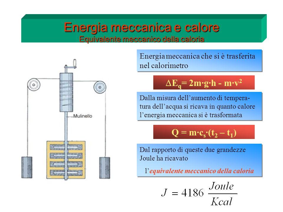 Energia meccanica e calore Equivalente meccanico della caloria