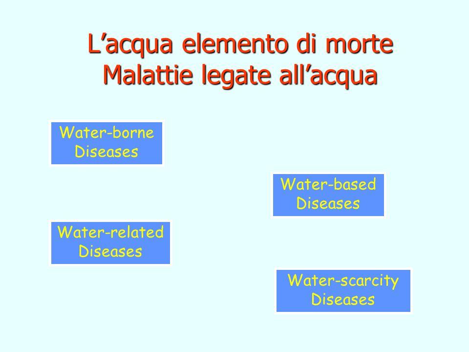 L'acqua elemento di morte Malattie legate all'acqua