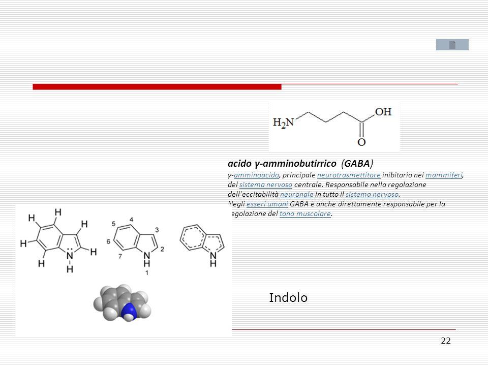 Indolo acido γ-amminobutirrico (GABA)