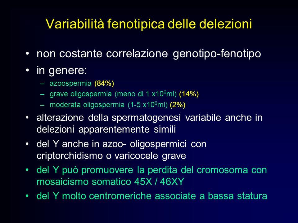 Variabilità fenotipica delle delezioni