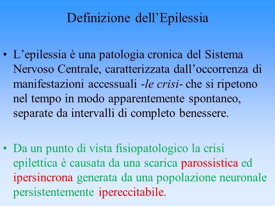 Definizione dell'Epilessia