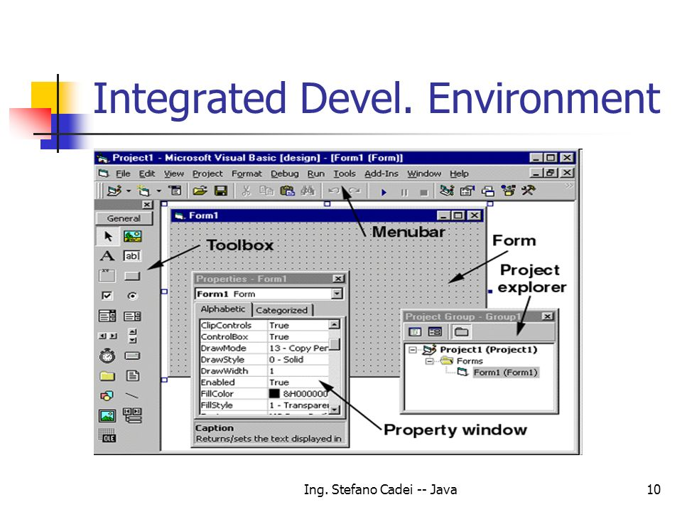 Integrated Devel. Environment