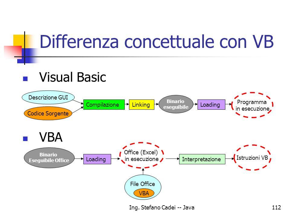 Differenza concettuale con VB