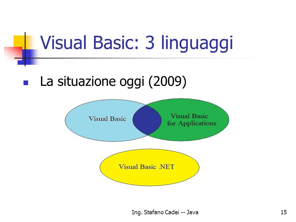 Visual Basic: 3 linguaggi