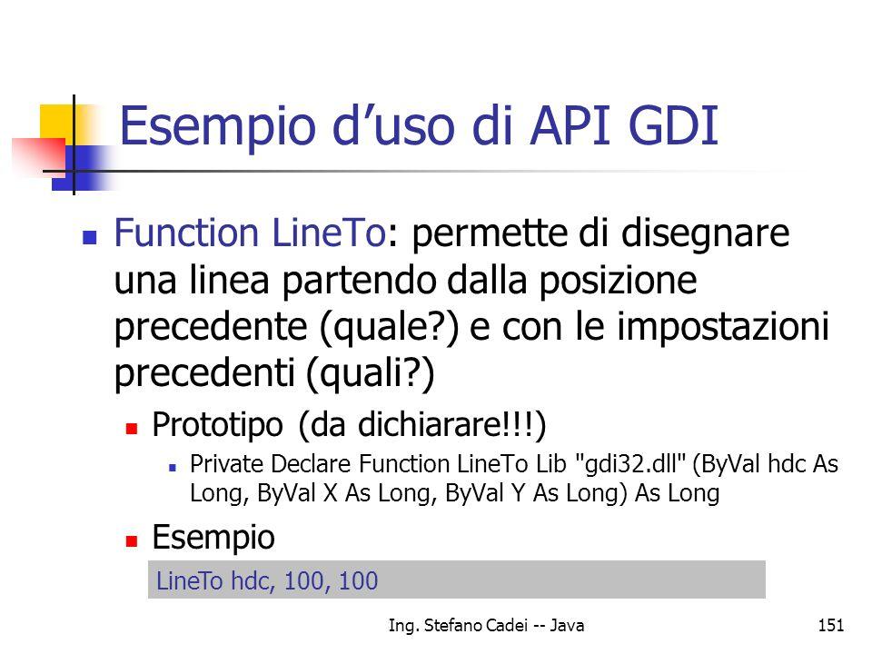 Esempio d'uso di API GDI