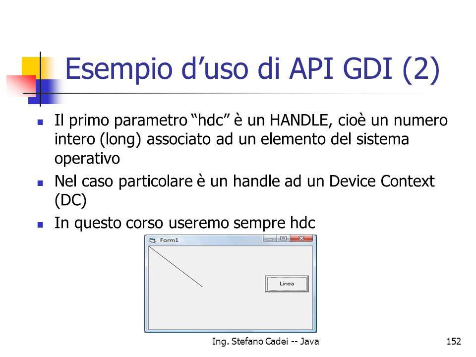 Esempio d'uso di API GDI (2)
