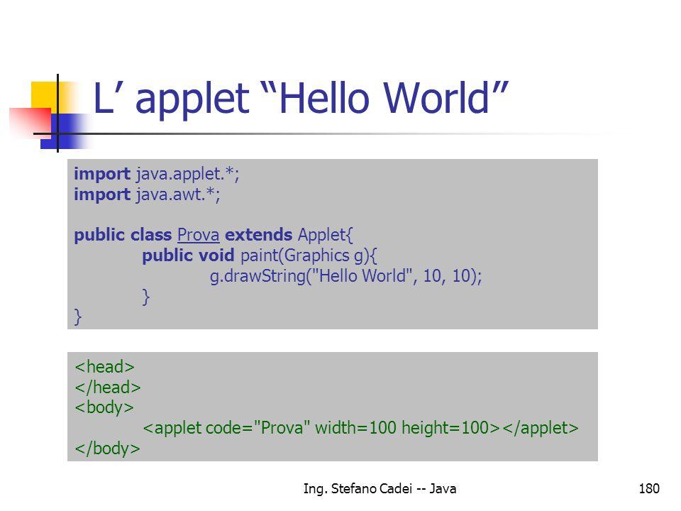 L' applet Hello World