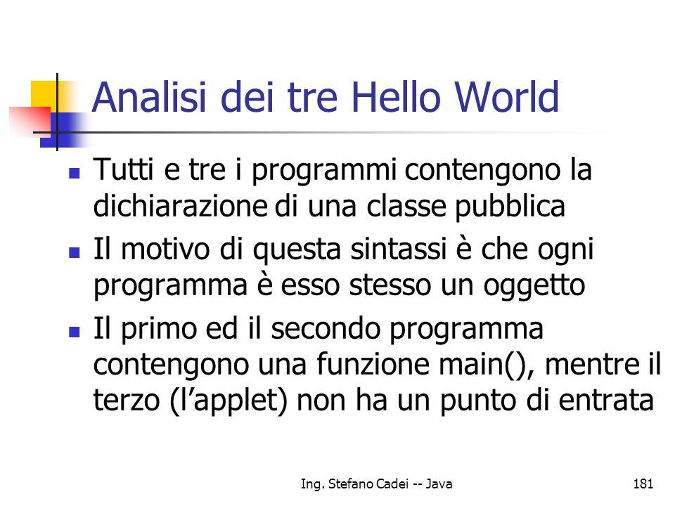Analisi dei tre Hello World