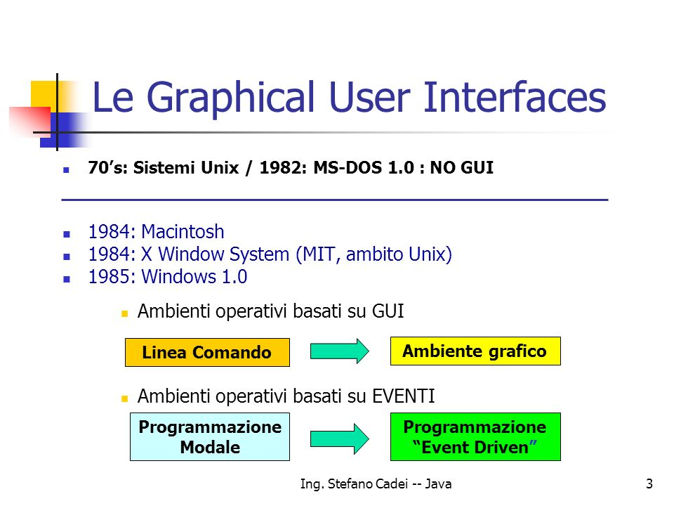 Le Graphical User Interfaces