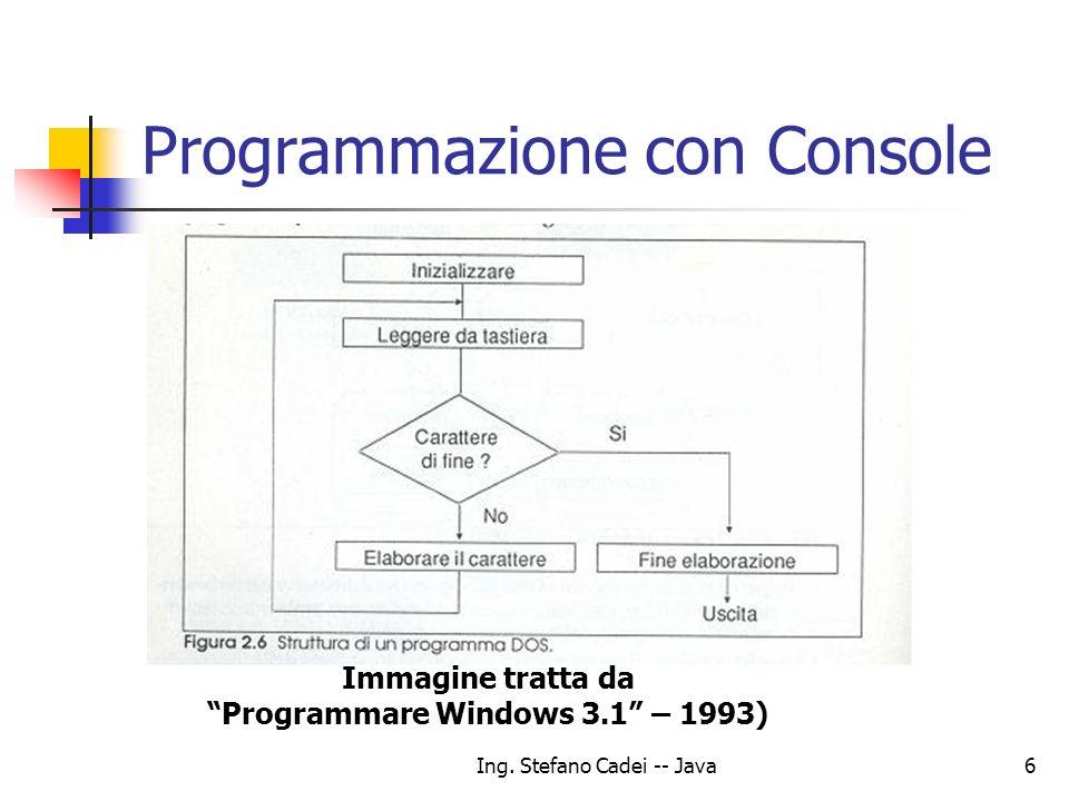 Programmazione con Console