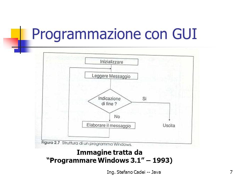 Programmazione con GUI