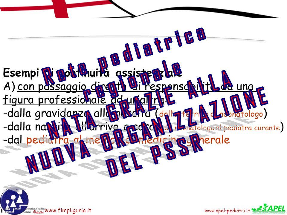 Rete pediatrica regionale NATA GRAZIE ALLA NUOVA ORGANIZZAZIONE