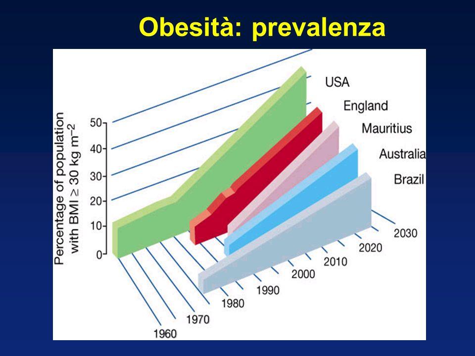 Obesità: prevalenza
