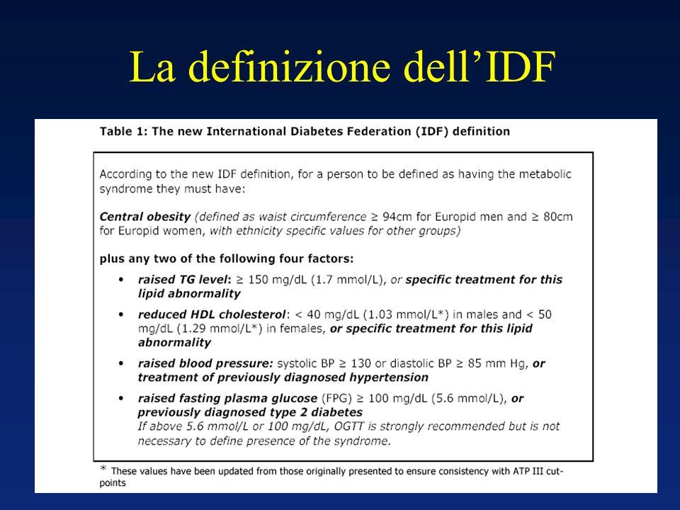 La definizione dell'IDF