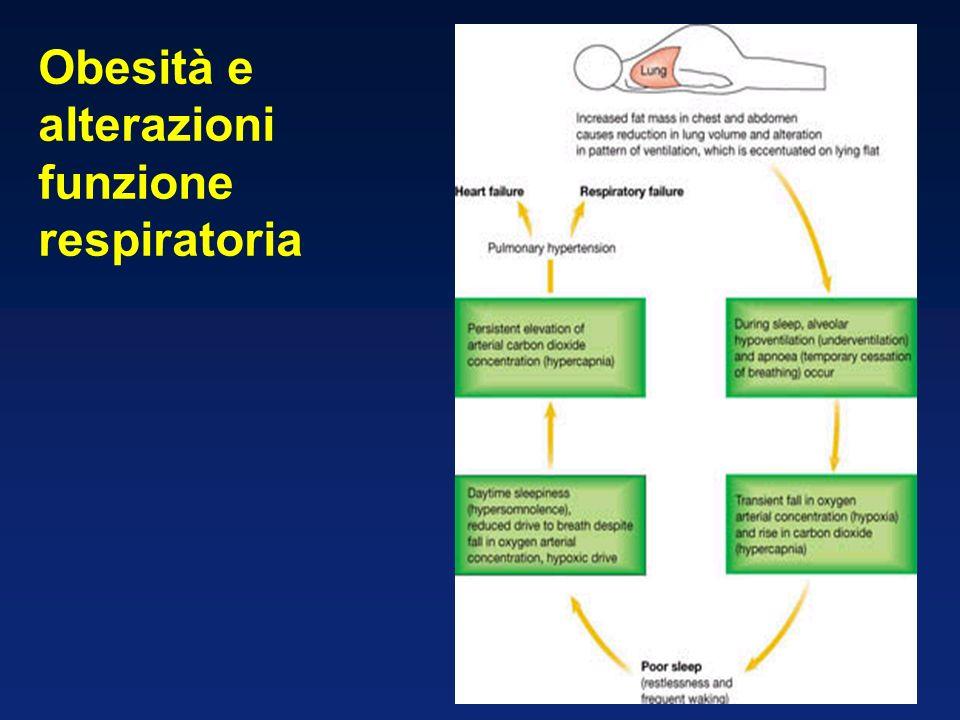 Obesità e alterazioni funzione respiratoria