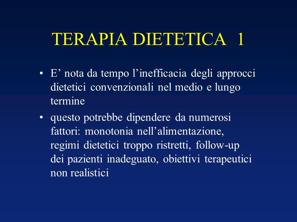 TERAPIA DIETETICA 1 E' nota da tempo l'inefficacia degli approcci dietetici convenzionali nel medio e lungo termine.