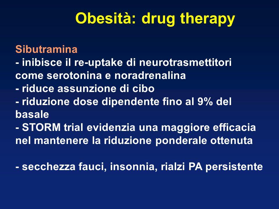 Obesità: drug therapy Sibutramina