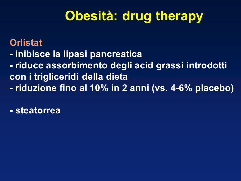 Obesità: drug therapy Orlistat - inibisce la lipasi pancreatica