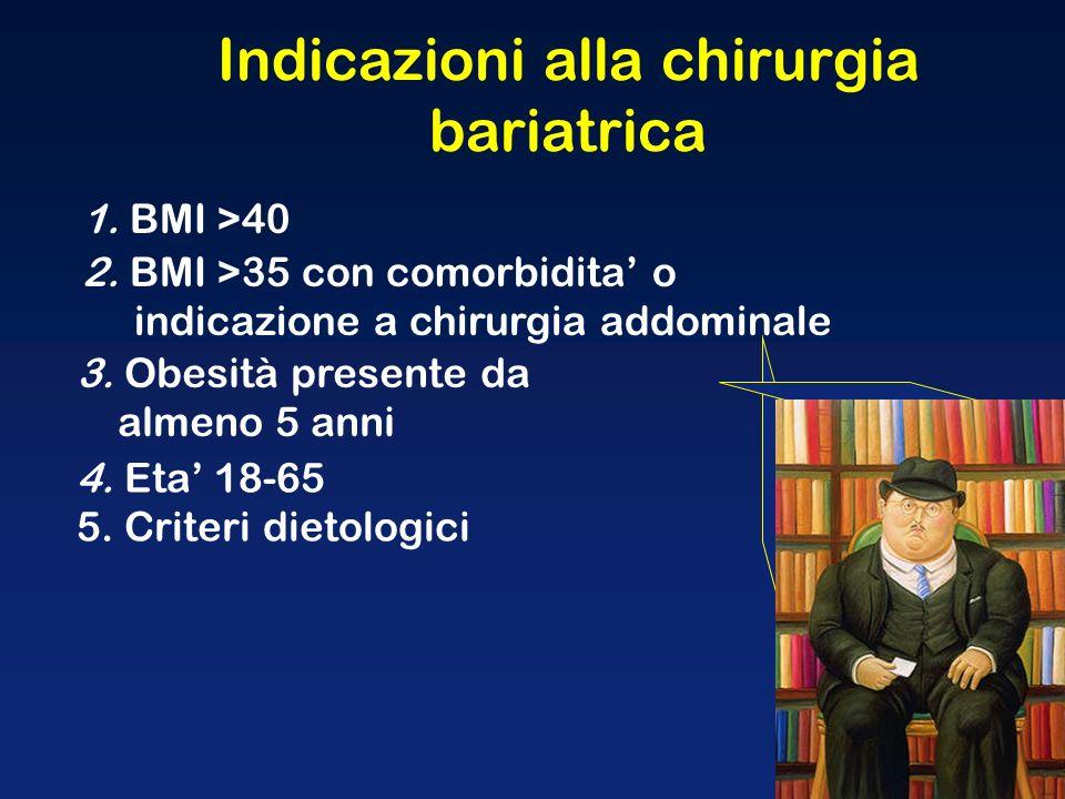 Indicazioni alla chirurgia bariatrica