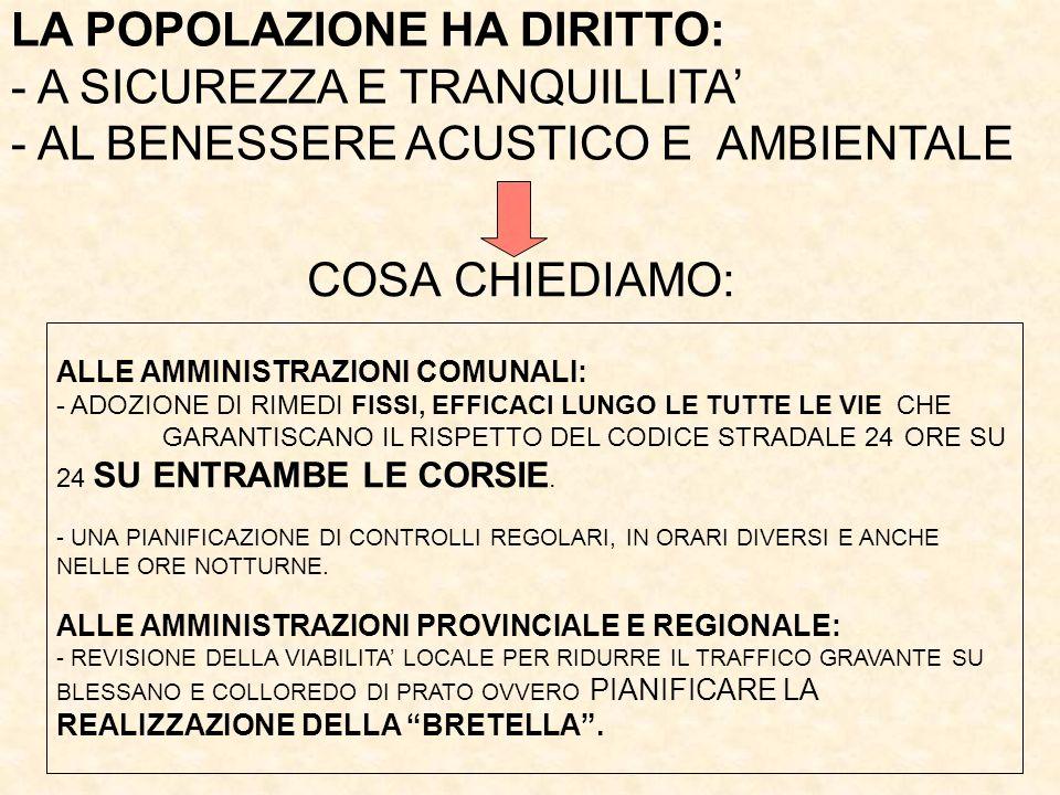 LA POPOLAZIONE HA DIRITTO: - A SICUREZZA E TRANQUILLITA' - AL BENESSERE ACUSTICO E AMBIENTALE