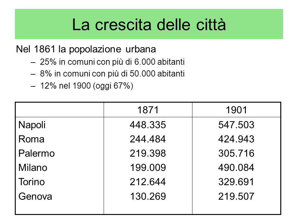 La crescita delle città