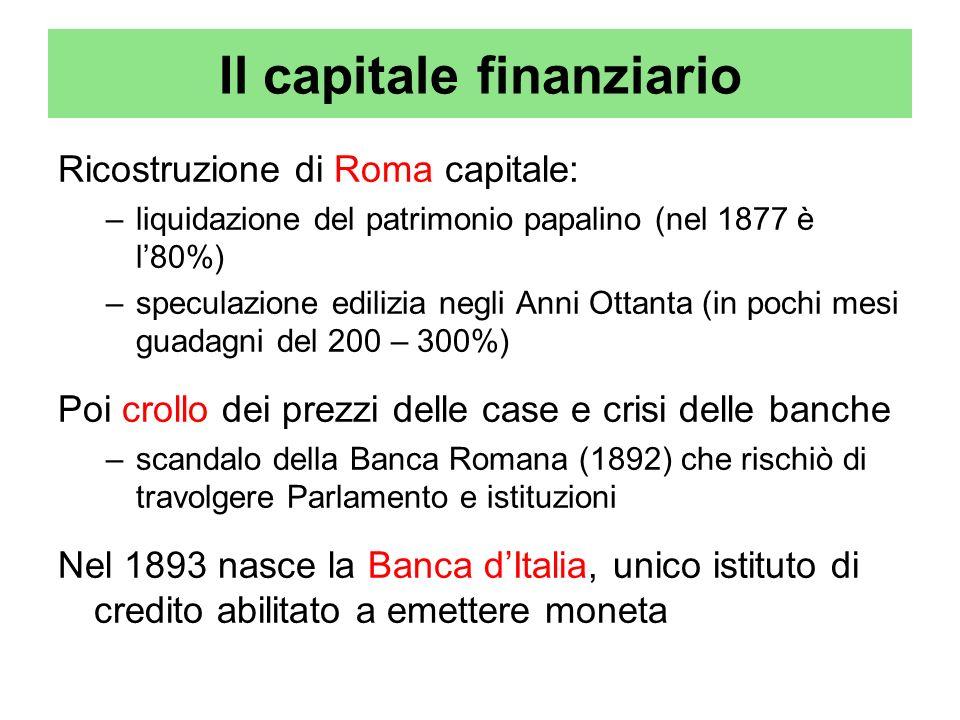 Il capitale finanziario