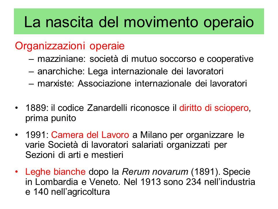 La nascita del movimento operaio