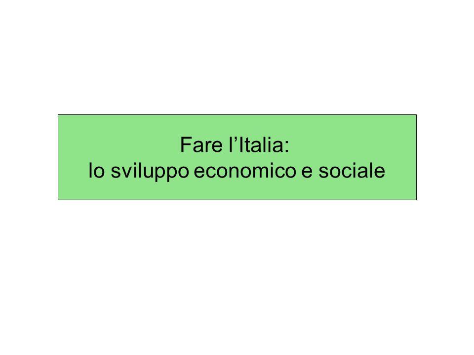 lo sviluppo economico e sociale