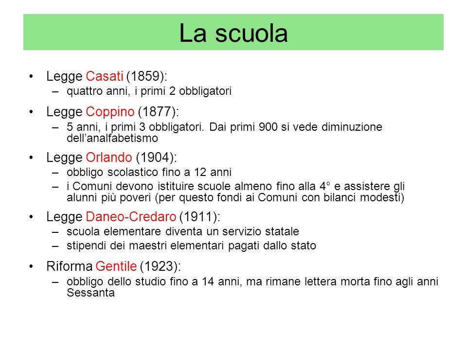 La scuola Legge Casati (1859): Legge Coppino (1877):