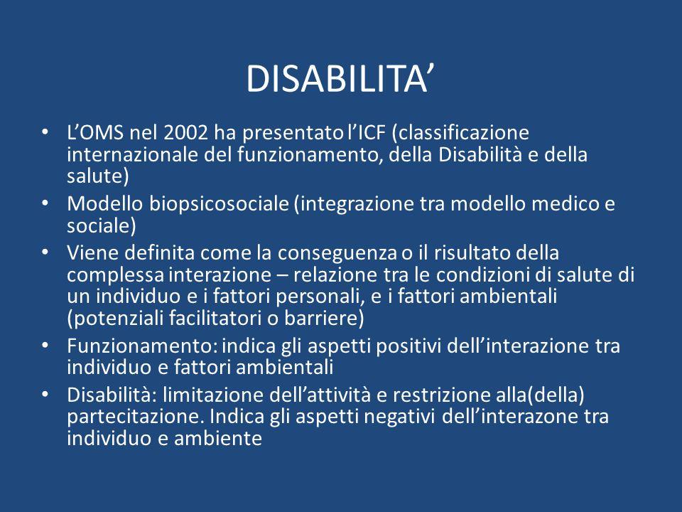 DISABILITA' L'OMS nel 2002 ha presentato l'ICF (classificazione internazionale del funzionamento, della Disabilità e della salute)