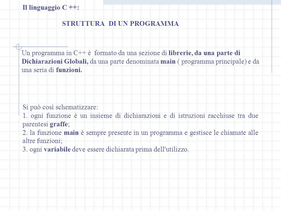 Il linguaggio C ++:STRUTTURA DI UN PROGRAMMA.