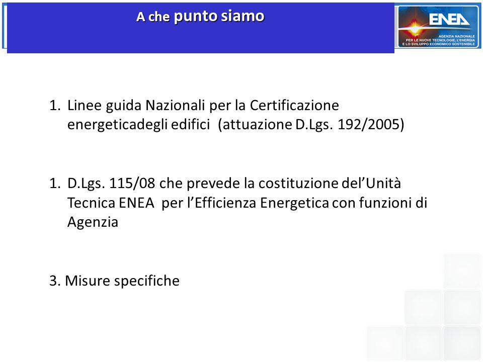 A che punto siamo Linee guida Nazionali per la Certificazione energeticadegli edifici (attuazione D.Lgs. 192/2005)