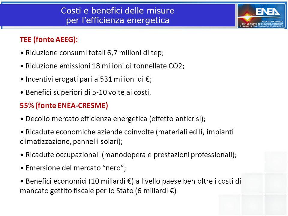 Costi e benefici delle misure per l'efficienza energetica