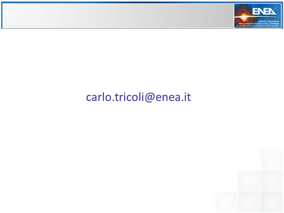 carlo.tricoli@enea.it 19