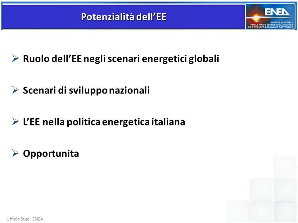 Ruolo dell'EE negli scenari energetici globali