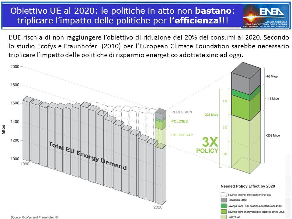 Obiettivo UE al 2020: le politiche in atto non bastano: triplicare l'impatto delle politiche per l'efficienza!!!