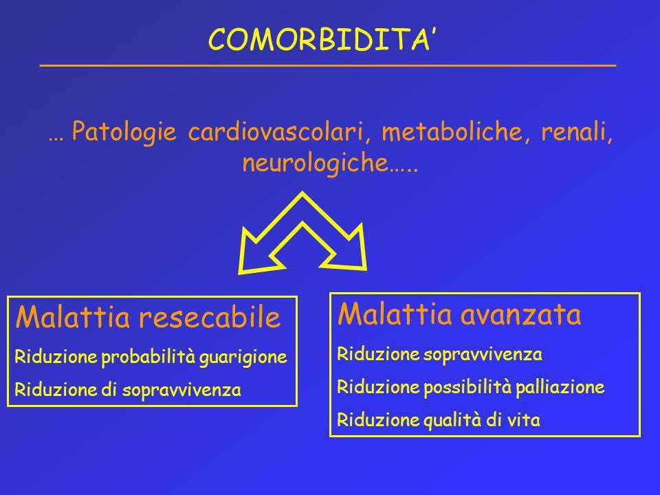… Patologie cardiovascolari, metaboliche, renali, neurologiche…..