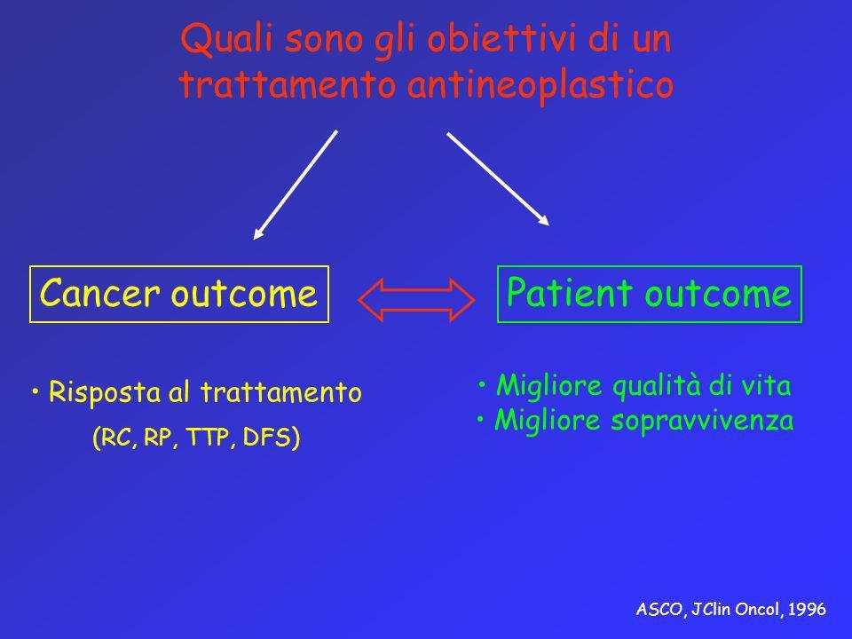 Quali sono gli obiettivi di un trattamento antineoplastico