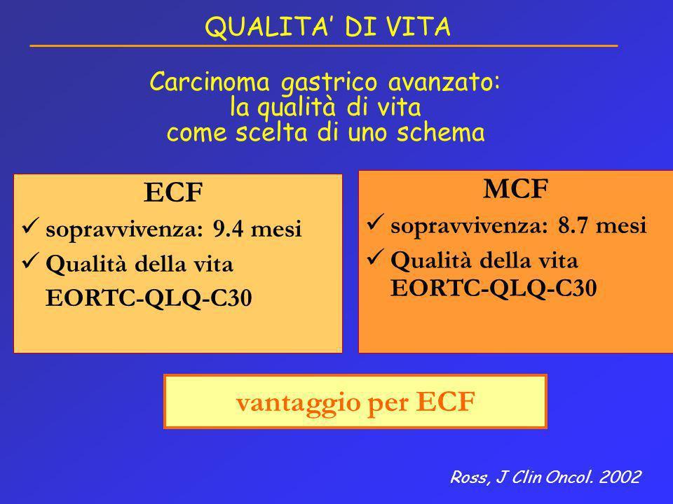 ECF MCF vantaggio per ECF