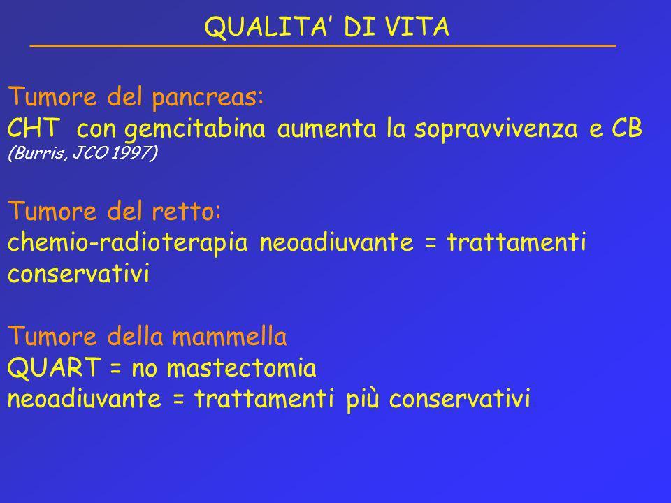 QUALITA' DI VITA Tumore del pancreas: CHT con gemcitabina aumenta la sopravvivenza e CB (Burris, JCO 1997)