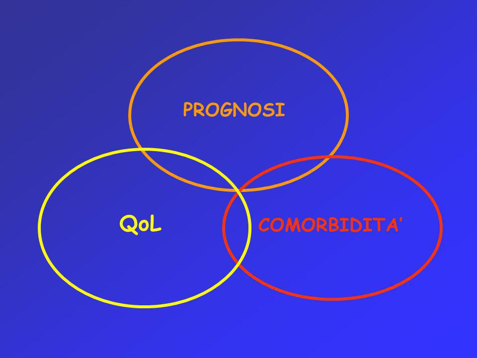 QoL PROGNOSI COMORBIDITA'