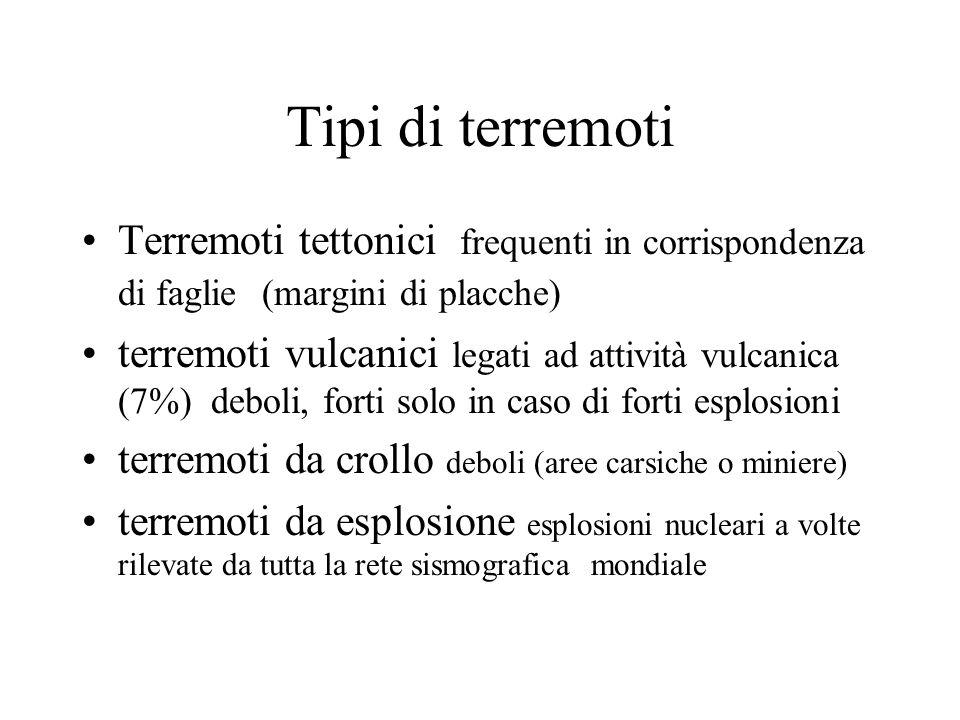Tipi di terremoti Terremoti tettonici frequenti in corrispondenza di faglie (margini di placche)