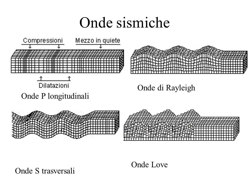 Onde sismiche Onde di Rayleigh Onde P longitudinali Onde Love